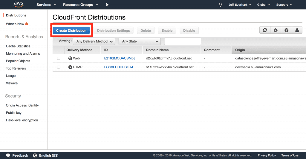 AWS console menu for creating a distribution in CloudFront