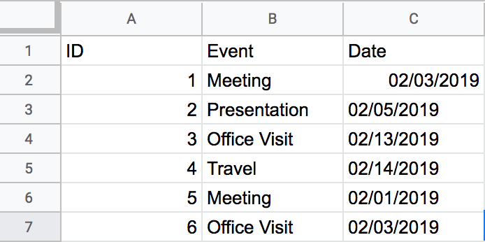 google sheet with three columns and seven rows