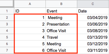 a selected Range within a google sheet
